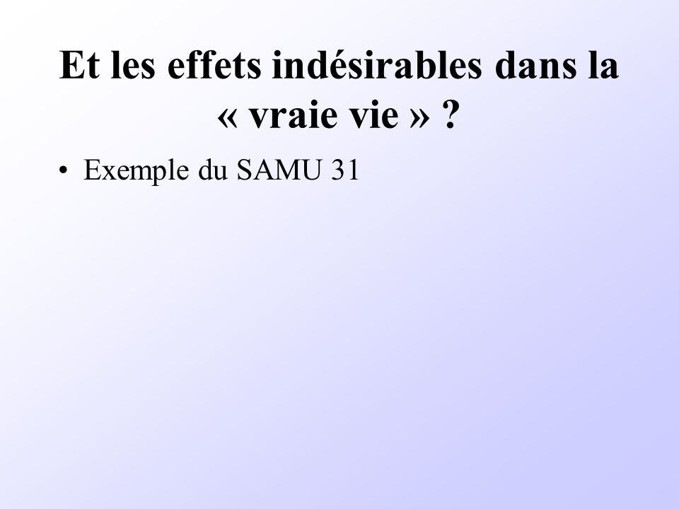 Et les effets indésirables dans la « vraie vie » ? Exemple du SAMU 31