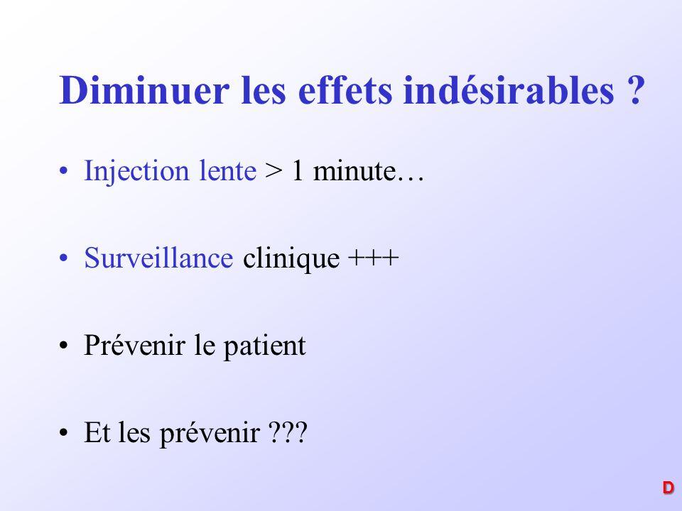 Diminuer les effets indésirables ? Injection lente > 1 minute… Surveillance clinique +++ Prévenir le patient Et les prévenir ??? D