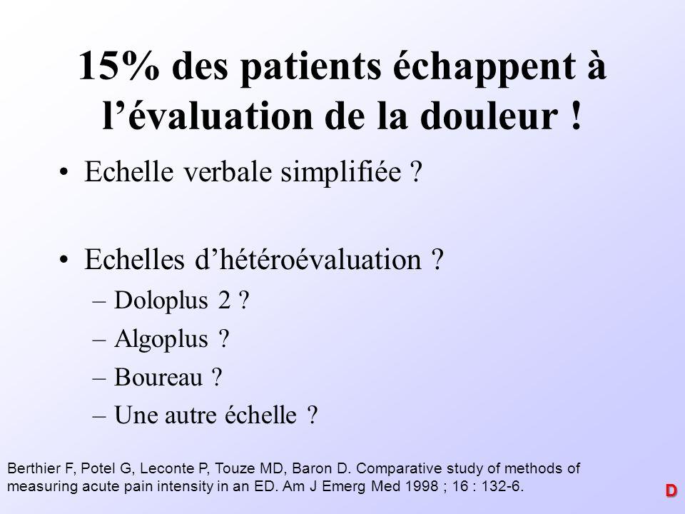 15% des patients échappent à lévaluation de la douleur ! Echelle verbale simplifiée ? Echelles dhétéroévaluation ? –Doloplus 2 ? –Algoplus ? –Boureau