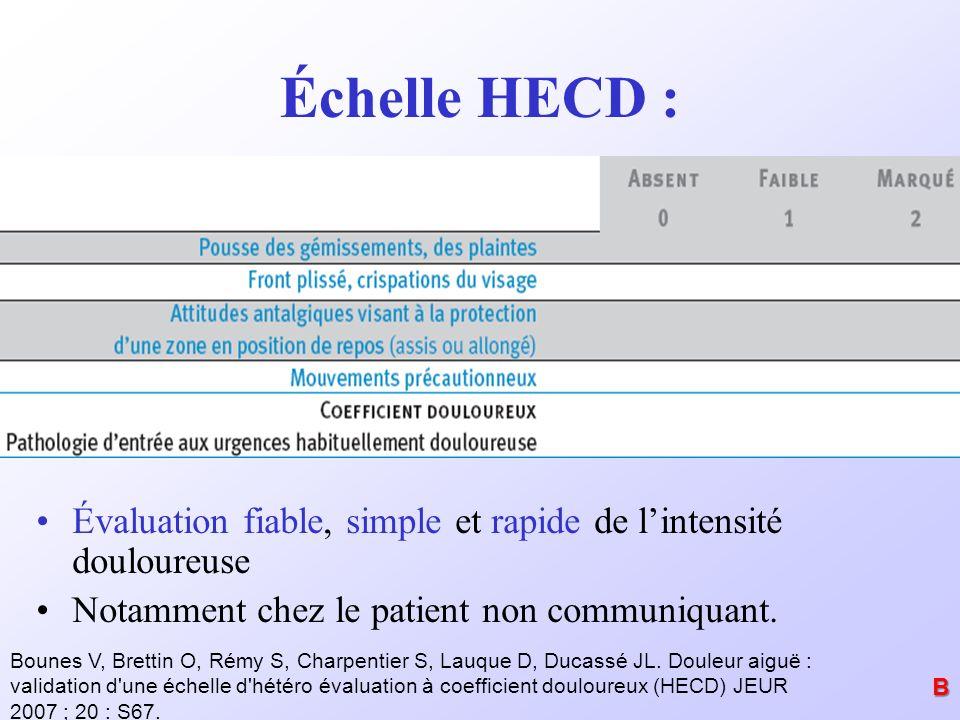 Échelle HECD : Évaluation fiable, simple et rapide de lintensité douloureuse Notamment chez le patient non communiquant. Bounes V, Brettin O, Rémy S,