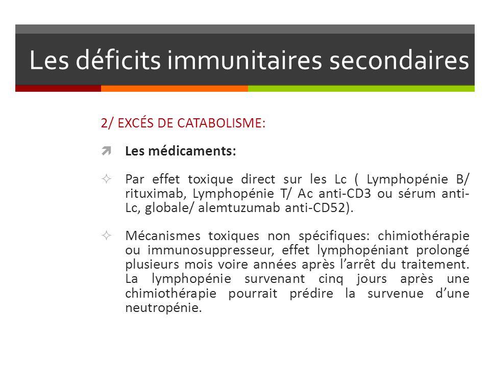 Les déficits immunitaires secondaires Infection par VIH: lymphopénie daggravation progressive par destruction des LT, cercle vicieux entre lactivation des LT résiduels et lexcès dapoptose de ces derniers aggrave la lymphopénie.