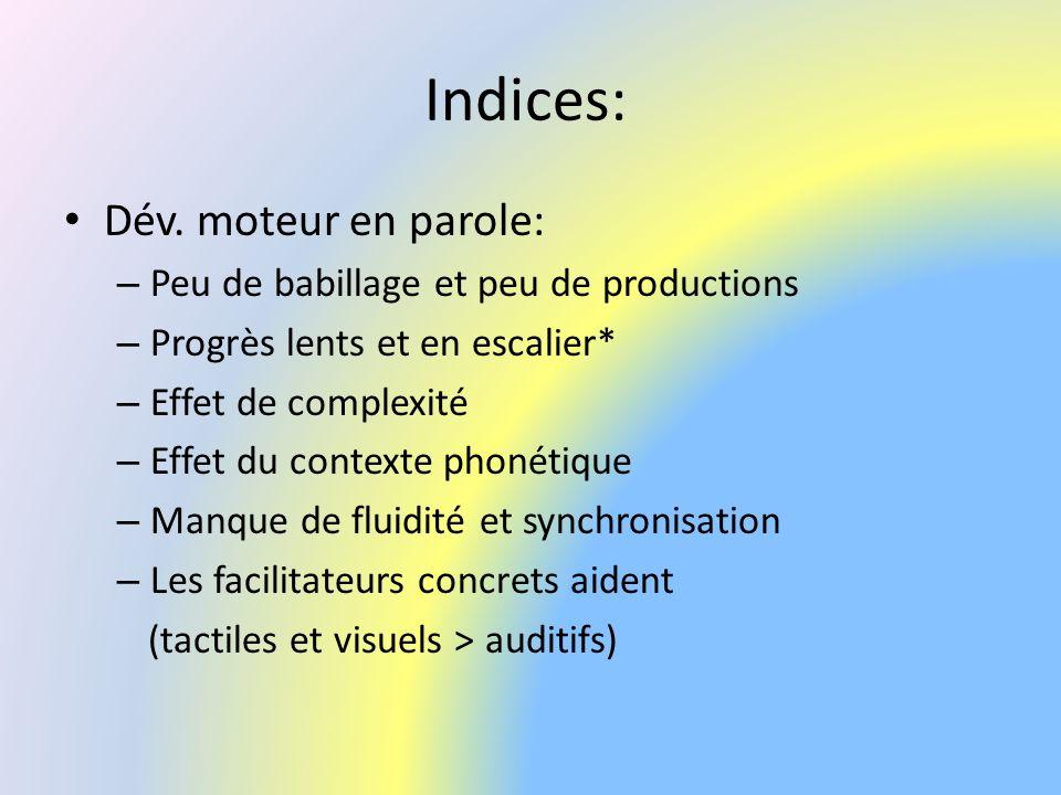 Indices: Dév. moteur en parole: – Peu de babillage et peu de productions – Progrès lents et en escalier* – Effet de complexité – Effet du contexte pho