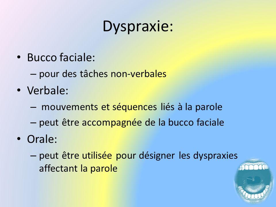 Dyspraxie: Bucco faciale: – pour des tâches non-verbales Verbale: – mouvements et séquences liés à la parole – peut être accompagnée de la bucco facia