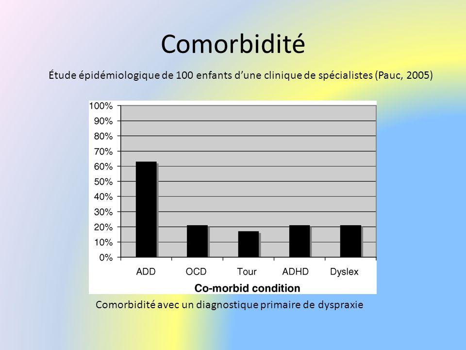 Comorbidité Comorbidité avec un diagnostique primaire de dyspraxie Étude épidémiologique de 100 enfants dune clinique de spécialistes (Pauc, 2005)