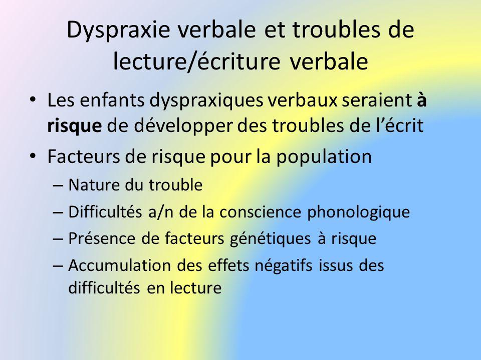Dyspraxie verbale et troubles de lecture/écriture verbale Les enfants dyspraxiques verbaux seraient à risque de développer des troubles de lécrit Fact