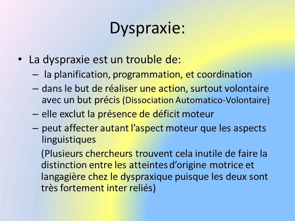 Dyspraxie: La dyspraxie est un trouble de: – la planification, programmation, et coordination – dans le but de réaliser une action, surtout volontaire