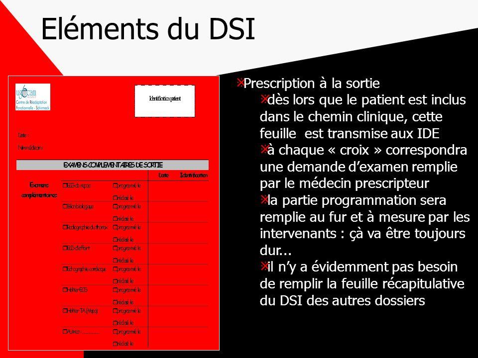 Eléments du DSI Prescription à la sortie dès lors que le patient est inclus dans le chemin clinique, cette feuille est transmise aux IDE à chaque « cr