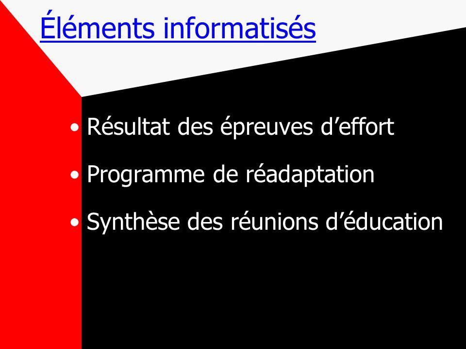 Éléments informatisés Résultat des épreuves deffort Programme de réadaptation Synthèse des réunions déducation