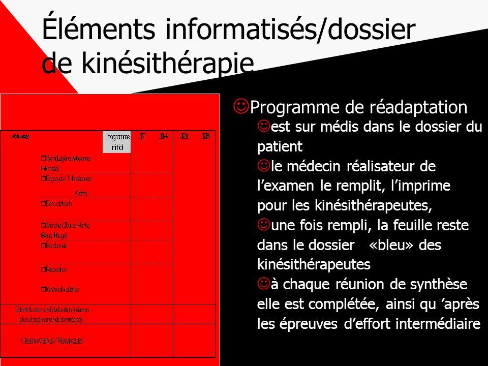 Éléments informatisés/dossier de kinésithérapie Programme de réadaptation est sur médis dans le dossier du patient le médecin réalisateur de lexamen l
