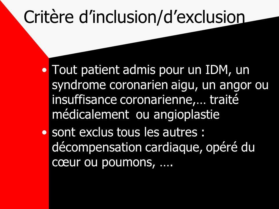 Critère dinclusion/dexclusion Tout patient admis pour un IDM, un syndrome coronarien aigu, un angor ou insuffisance coronarienne,… traité médicalement