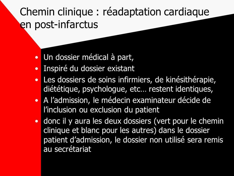 Chemin clinique : réadaptation cardiaque en post-infarctus Composé de 3 grandes parties –dossier dadmission –dossier pendant le séjour : réadaptation –dossier de sortie