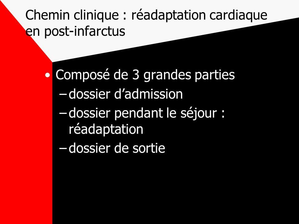 Chemin clinique : réadaptation cardiaque en post-infarctus Composé de 3 grandes parties –dossier dadmission –dossier pendant le séjour : réadaptation