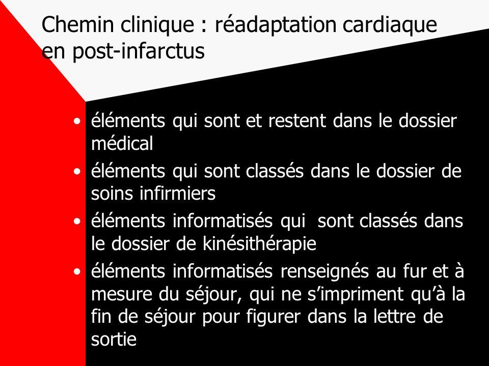 Chemin clinique : réadaptation cardiaque en post-infarctus éléments qui sont et restent dans le dossier médical éléments qui sont classés dans le doss
