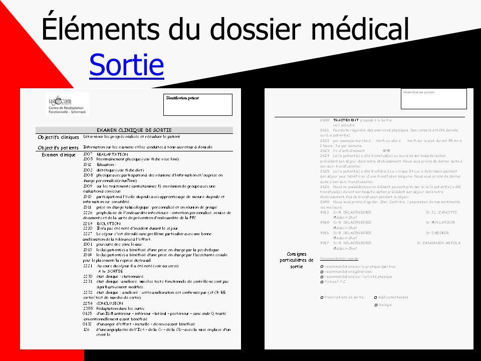 Éléments du dossier médical Sortie Sortie
