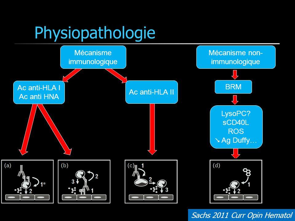Ac anti-HLA I Ac anti HNA Physiopathologie Mécanisme non- immunologique BRM LysoPC.