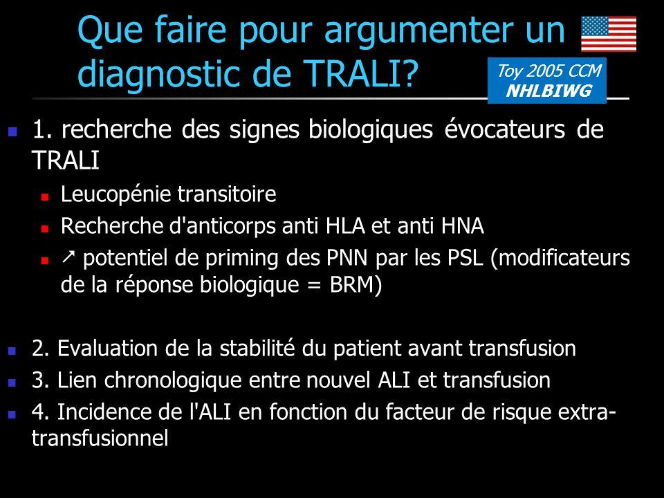 Que faire pour argumenter un diagnostic de TRALI.1.