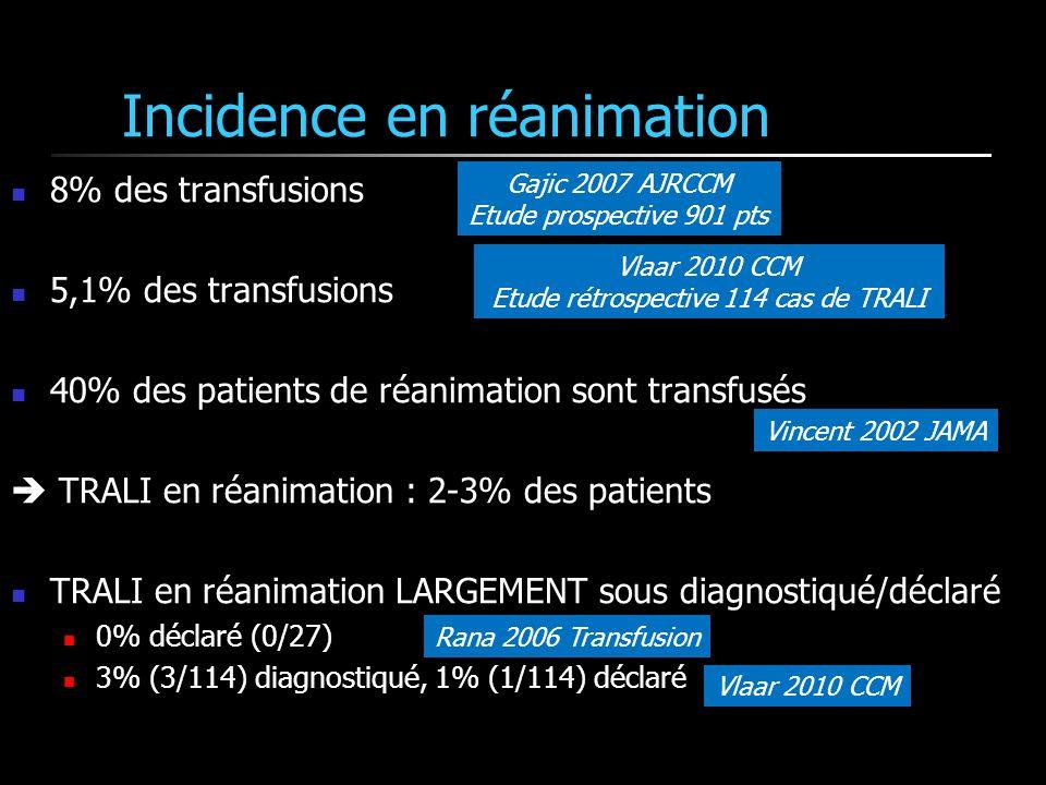 Incidence en réanimation 8% des transfusions 5,1% des transfusions 40% des patients de réanimation sont transfusés TRALI en réanimation : 2-3% des patients TRALI en réanimation LARGEMENT sous diagnostiqué/déclaré 0% déclaré (0/27) 3% (3/114) diagnostiqué, 1% (1/114) déclaré Gajic 2007 AJRCCM Etude prospective 901 pts Vincent 2002 JAMA Vlaar 2010 CCM Etude rétrospective 114 cas de TRALI Vlaar 2010 CCM Rana 2006 Transfusion