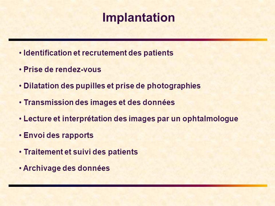 Implantation Identification et recrutement des patients Prise de rendez-vous Dilatation des pupilles et prise de photographies Transmission des images