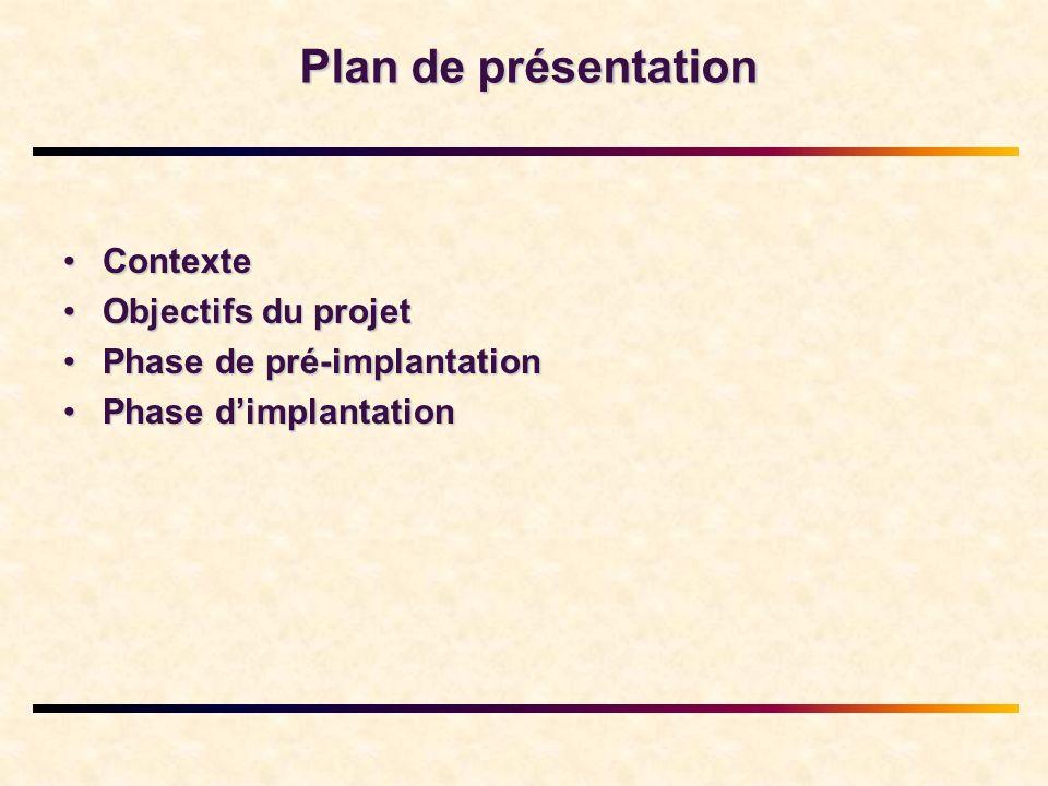 Plan de présentation ContexteContexte Objectifs du projetObjectifs du projet Phase de pré-implantationPhase de pré-implantation Phase dimplantationPha