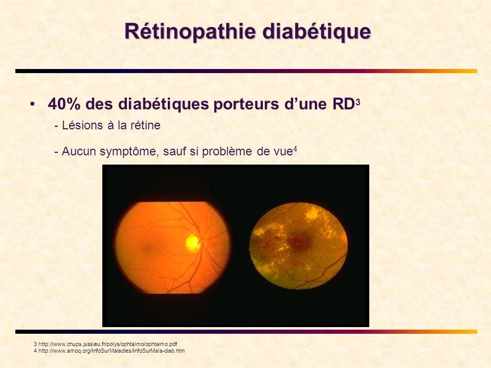 Rétinopathie diabétique 40% des diabétiques porteurs dune RD 3 - Lésions à la rétine - Aucun symptôme, sauf si problème de vue 4 3 http://www.chups.ju