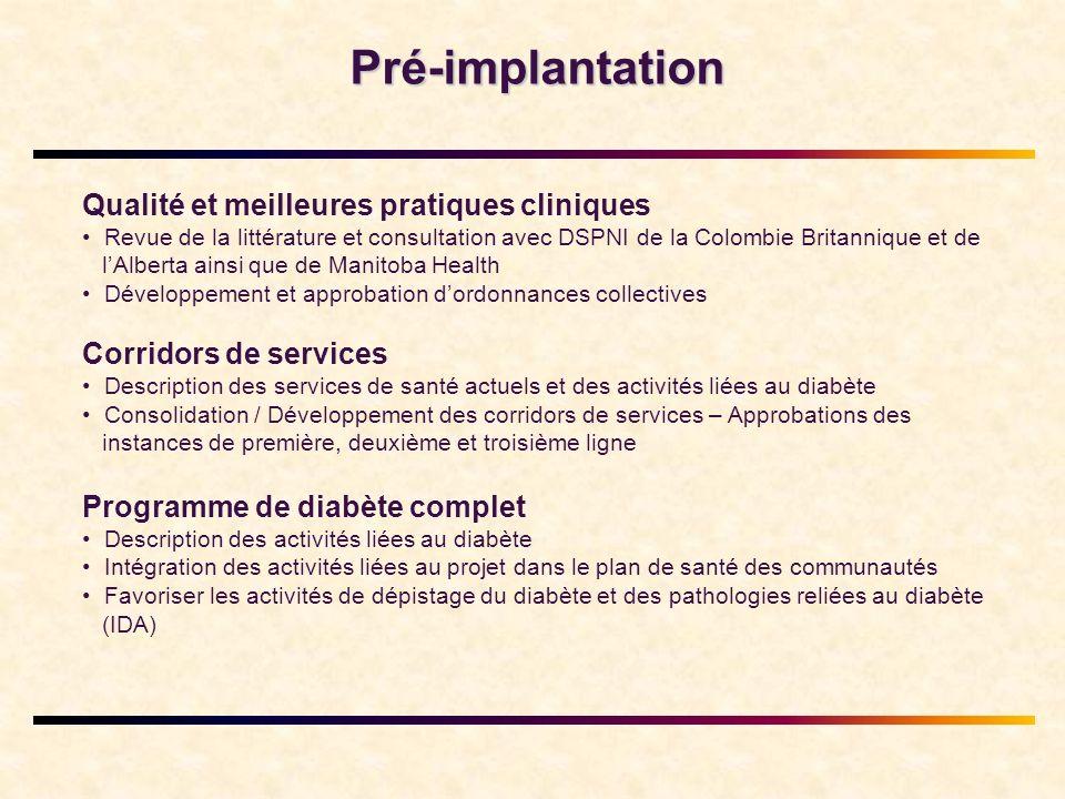 Pré-implantation Qualité et meilleures pratiques cliniques Revue de la littérature et consultation avec DSPNI de la Colombie Britannique et de lAlbert