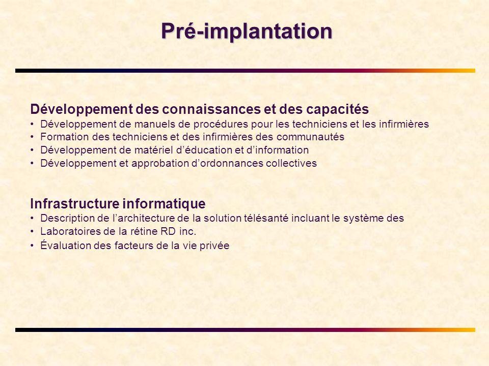 Pré-implantation Développement des connaissances et des capacités Développement de manuels de procédures pour les techniciens et les infirmières Forma