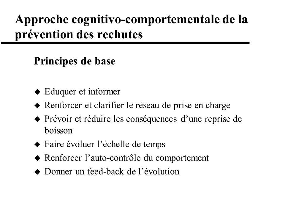 Approche cognitivo-comportementale de la prévention des rechutes Principes de base Eduquer et informer Renforcer et clarifier le réseau de prise en ch