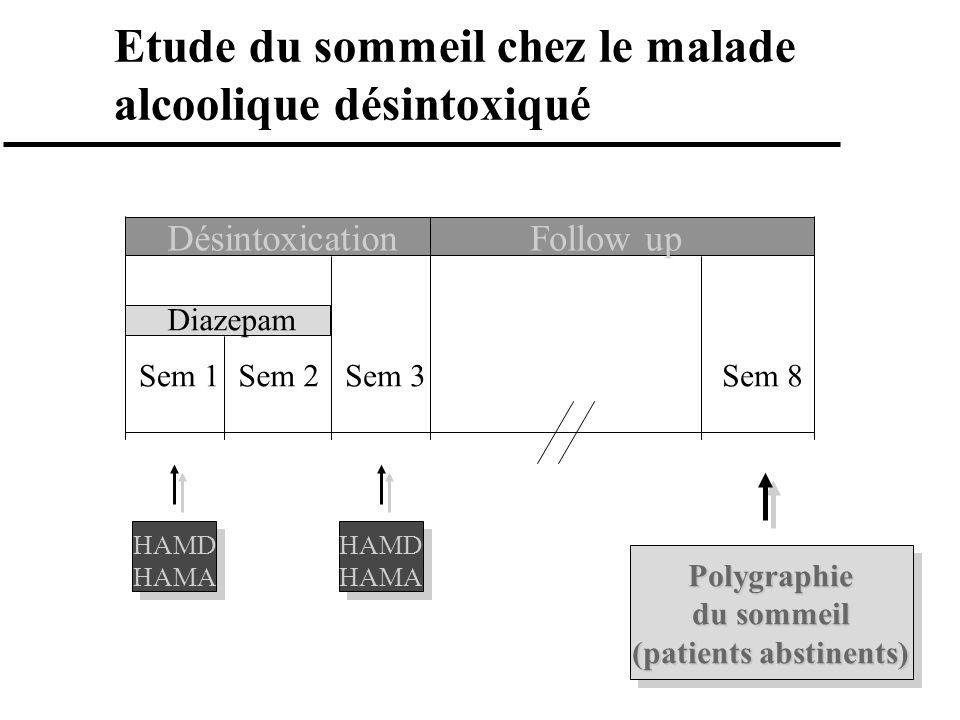 Etude du sommeil chez le malade alcoolique désintoxiqué Sem 1Sem 2Sem 3Sem 8 Désintoxication Diazepam Follow up Polygraphie du sommeil (patients absti