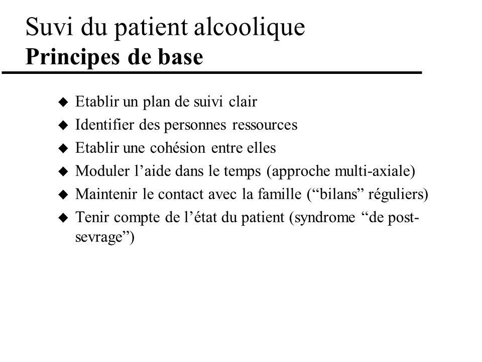 Suvi du patient alcoolique Principes de base Etablir un plan de suivi clair Identifier des personnes ressources Etablir une cohésion entre elles Modul