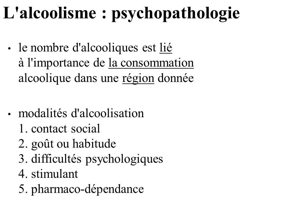 L'alcoolisme : psychopathologie le nombre d'alcooliques est lié à l'importance de la consommation alcoolique dans une région donnée modalités d'alcool
