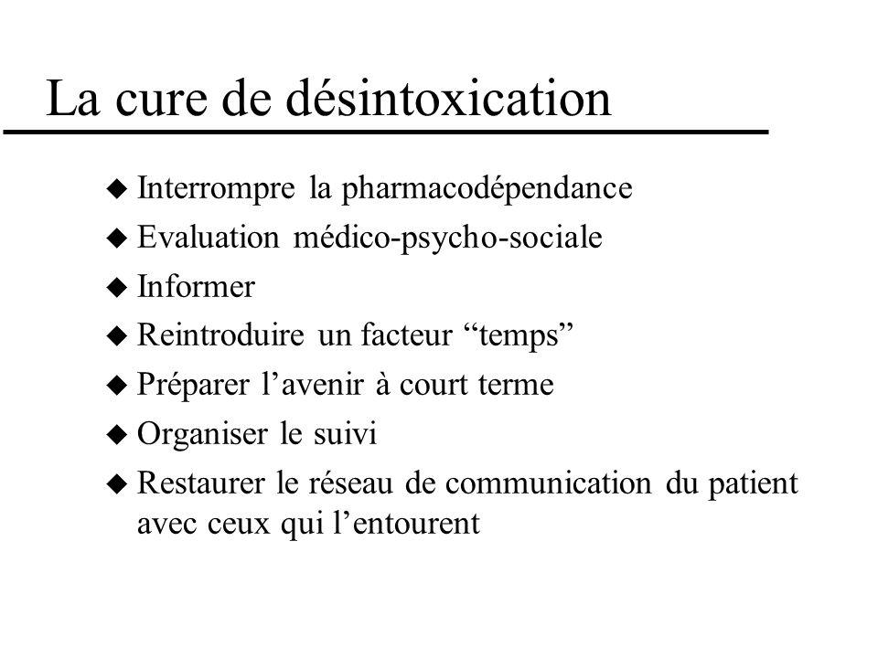 La cure de désintoxication Interrompre la pharmacodépendance Evaluation médico-psycho-sociale Informer Reintroduire un facteur temps Préparer lavenir