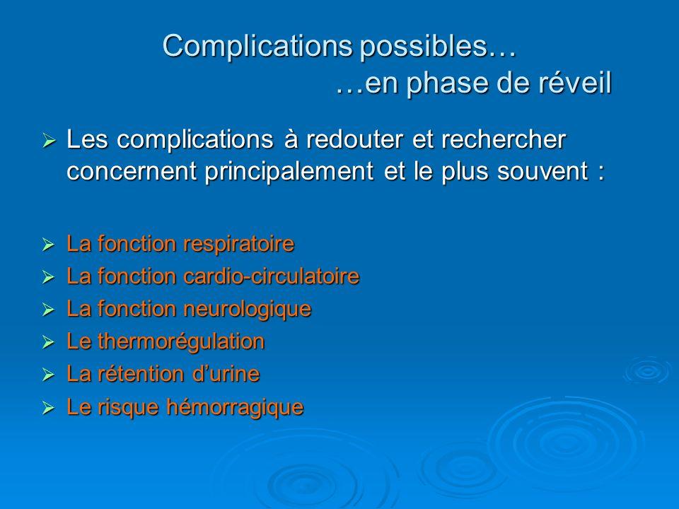 Complications possibles… …en phase de réveil Les complications à redouter et rechercher concernent principalement et le plus souvent : Les complicatio