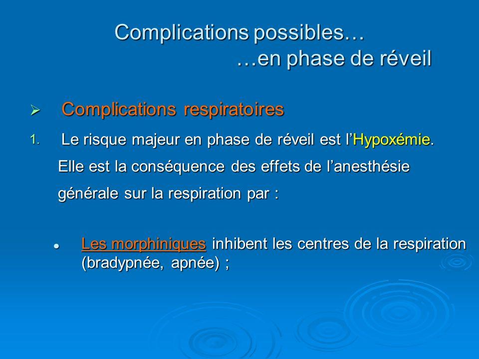 Complications respiratoires Complications respiratoires 1. Le risque majeur en phase de réveil est lHypoxémie. Elle est la conséquence des effets de l