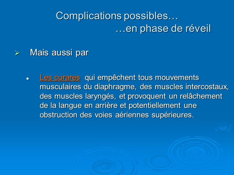 Mais aussi par Mais aussi par Les curares qui empêchent tous mouvements musculaires du diaphragme, des muscles intercostaux, des muscles laryngés, et