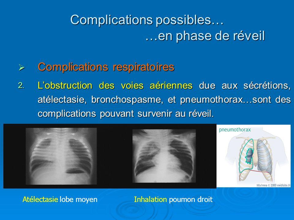 Complications respiratoires Complications respiratoires 2. Lobstruction des voies aériennes due aux sécrétions, atélectasie, bronchospasme, et pneumot