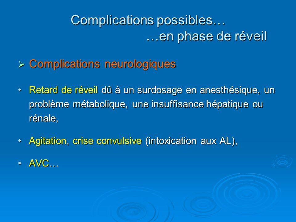 Complications neurologiques Complications neurologiques Retard de réveil dû à un surdosage en anesthésique, un problème métabolique, une insuffisance