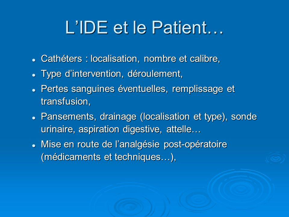 LIDE et le Patient… Cathéters : localisation, nombre et calibre, Cathéters : localisation, nombre et calibre, Type dintervention, déroulement, Type di