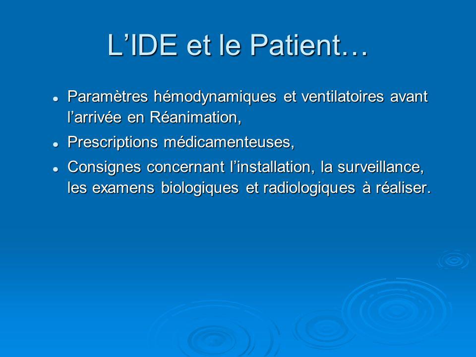Paramètres hémodynamiques et ventilatoires avant larrivée en Réanimation, Paramètres hémodynamiques et ventilatoires avant larrivée en Réanimation, Pr