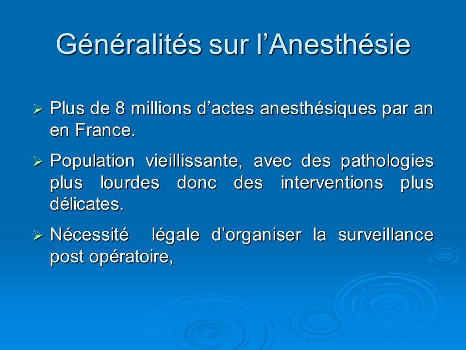 Généralités sur lAnesthésie Plus de 8 millions dactes anesthésiques par an en France. Plus de 8 millions dactes anesthésiques par an en France. Popula
