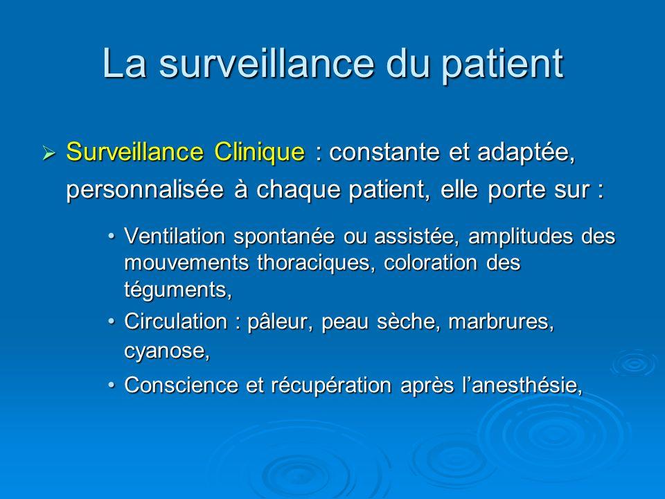 Surveillance Clinique : constante et adaptée, personnalisée à chaque patient, elle porte sur : Surveillance Clinique : constante et adaptée, personnal