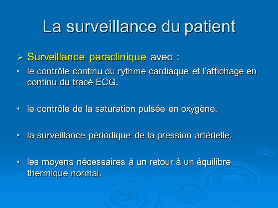 La surveillance du patient Surveillance paraclinique avec : Surveillance paraclinique avec : le contrôle continu du rythme cardiaque et laffichage en