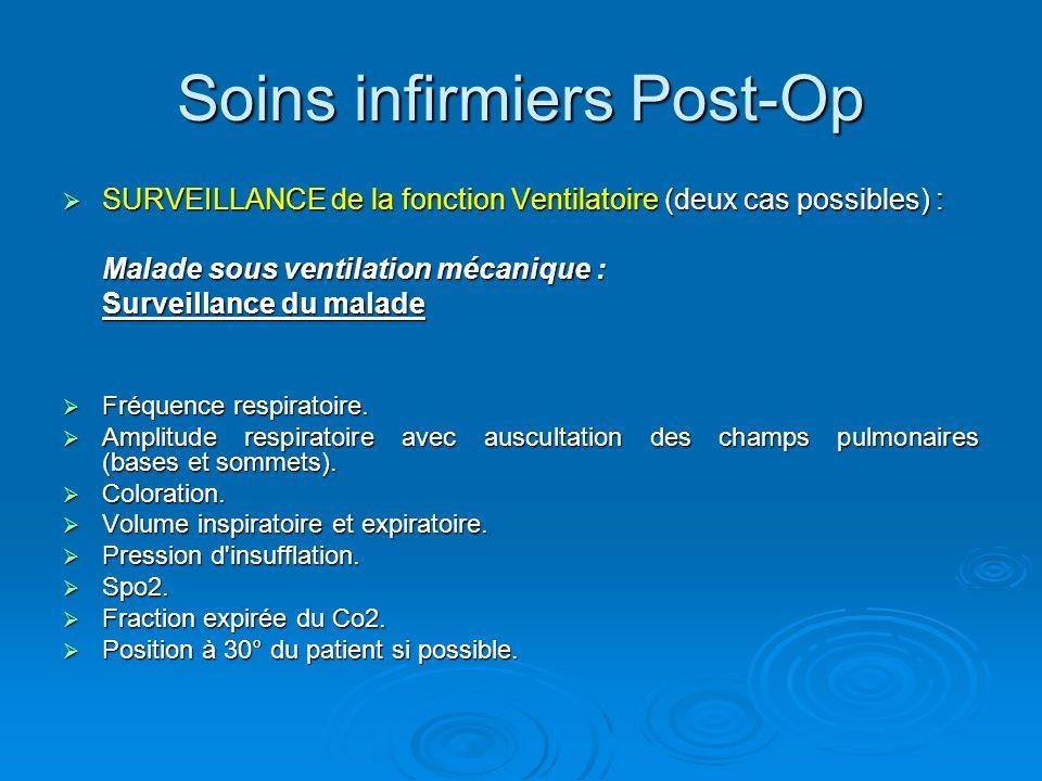 SURVEILLANCE de la fonction Ventilatoire (deux cas possibles) : SURVEILLANCE de la fonction Ventilatoire (deux cas possibles) : Malade sous ventilatio