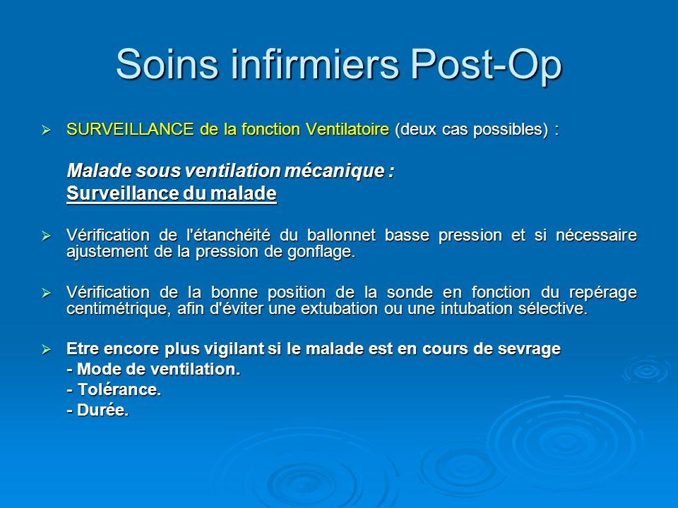 Soins infirmiers Post-Op SURVEILLANCE de la fonction Ventilatoire (deux cas possibles) : SURVEILLANCE de la fonction Ventilatoire (deux cas possibles)