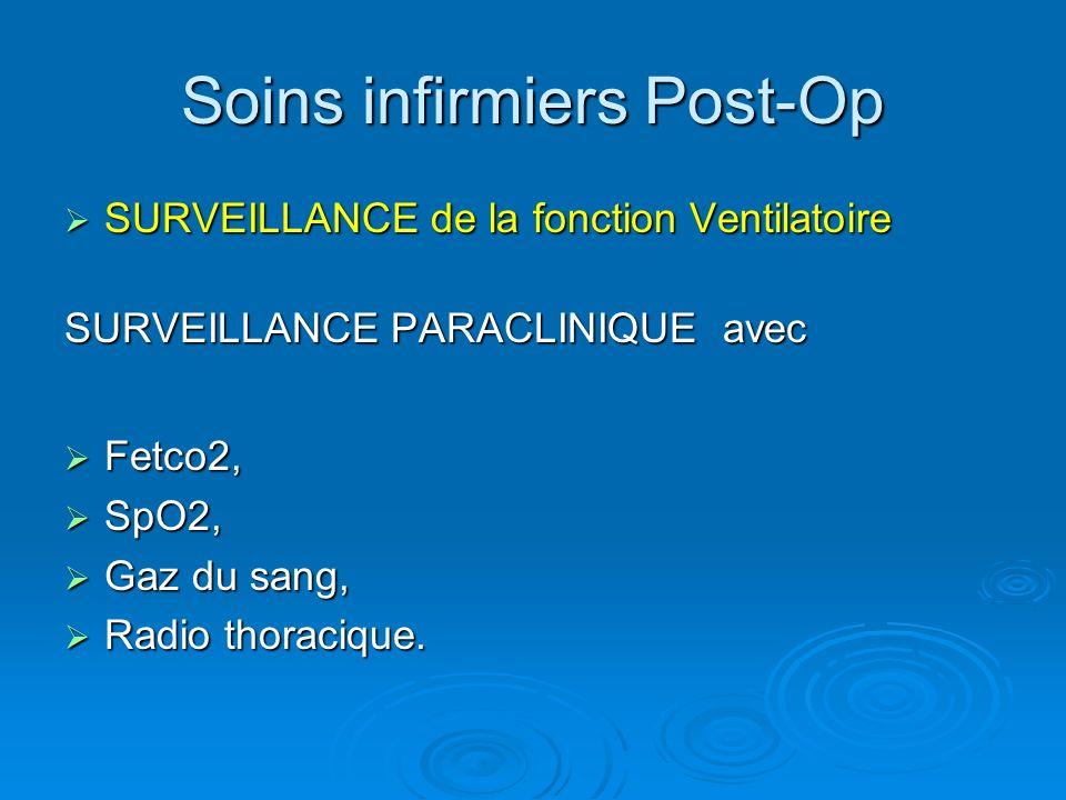 Soins infirmiers Post-Op SURVEILLANCE de la fonction Ventilatoire SURVEILLANCE de la fonction Ventilatoire SURVEILLANCE PARACLINIQUE avec Fetco2, Fetc