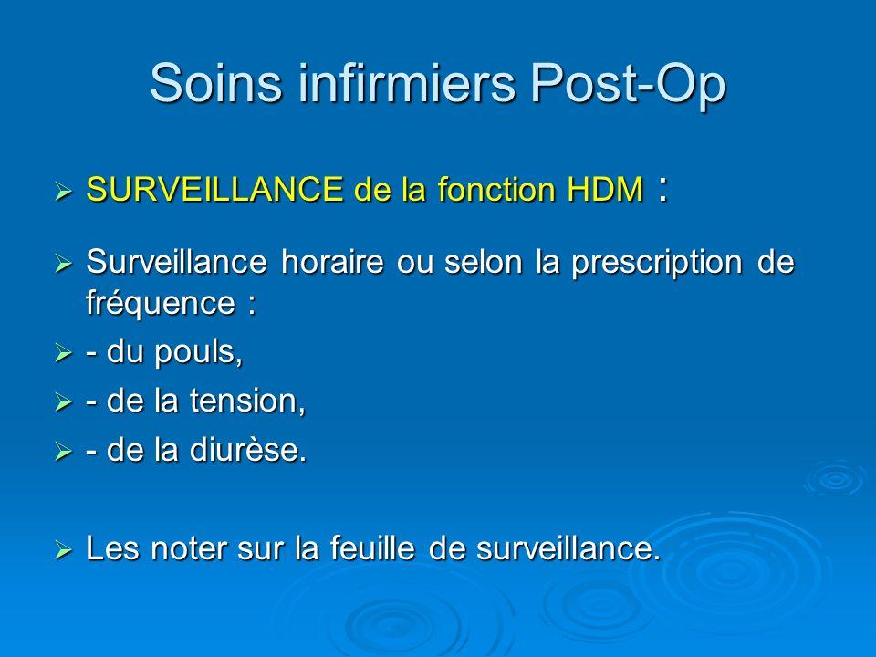 SURVEILLANCE de la fonction HDM : SURVEILLANCE de la fonction HDM : Surveillance horaire ou selon la prescription de fréquence : Surveillance horaire