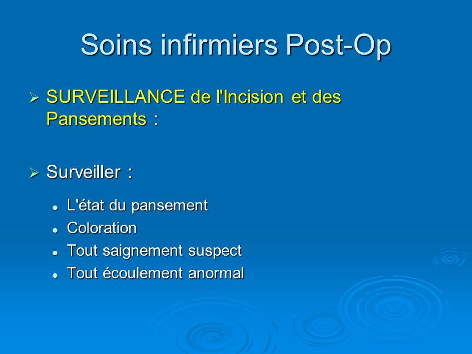 Soins infirmiers Post-Op SURVEILLANCE de l'Incision et des Pansements : SURVEILLANCE de l'Incision et des Pansements : Surveiller : Surveiller : L'éta