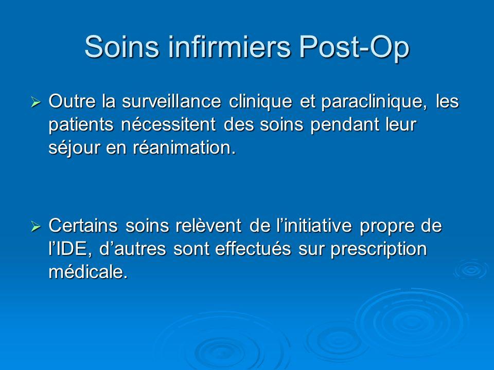 Soins infirmiers Post-Op Outre la surveillance clinique et paraclinique, les patients nécessitent des soins pendant leur séjour en réanimation. Outre