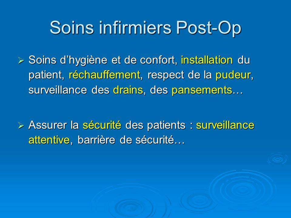 Soins infirmiers Post-Op Soins dhygiène et de confort, installation du patient, réchauffement, respect de la pudeur, surveillance des drains, des pans