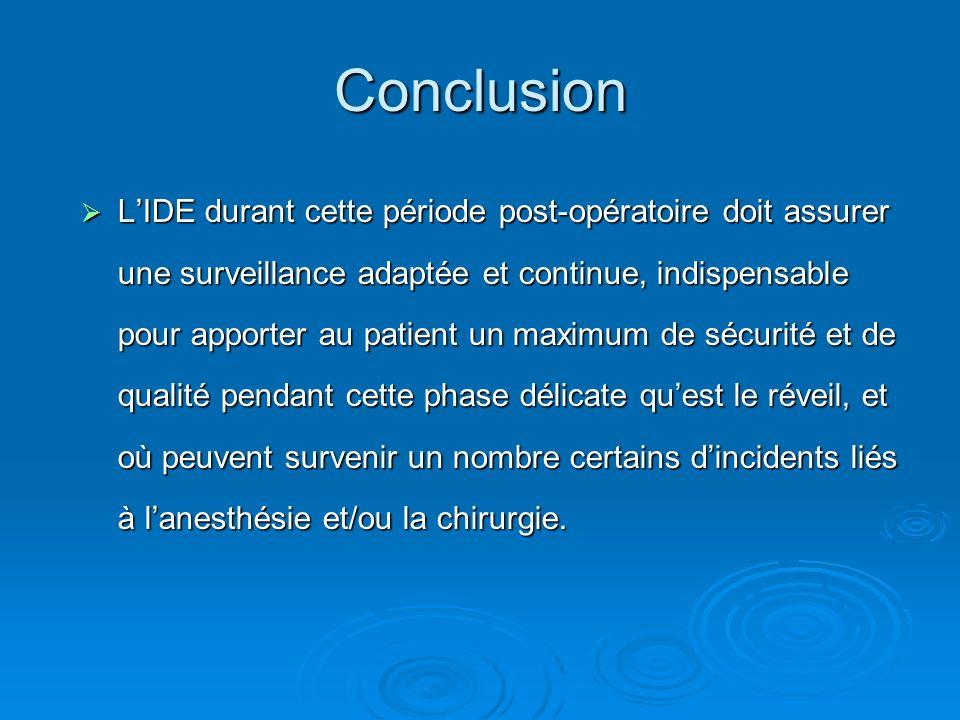Conclusion LIDE durant cette période post-opératoire doit assurer une surveillance adaptée et continue, indispensable pour apporter au patient un maxi