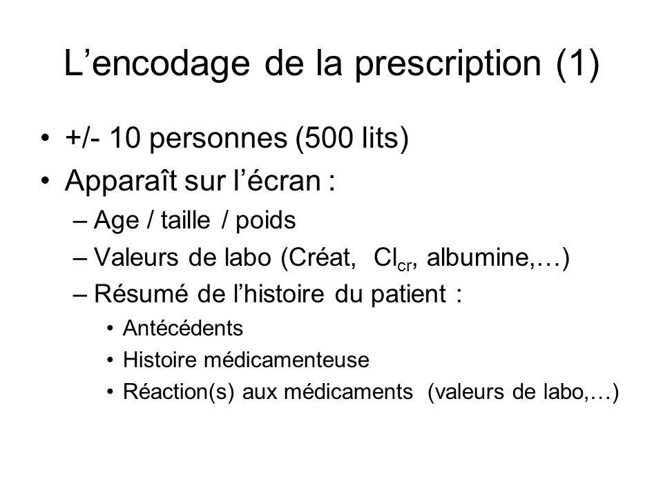 Lencodage de la prescription (1) +/- 10 personnes (500 lits) Apparaît sur lécran : –Age / taille / poids –Valeurs de labo (Créat, Cl cr, albumine,…) –